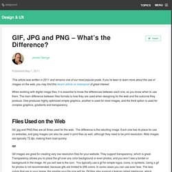 GIF, JPG and PNG - What's the difference? Article