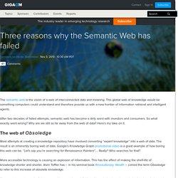 Three reasons why the Semantic Web has failed