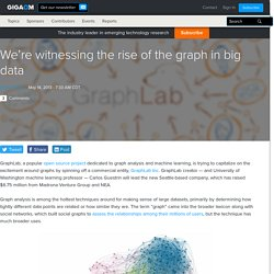 We're witnessing the rise of the graph in big data