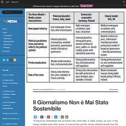 Il Giornalismo Non è Mai Stato Sostenibile