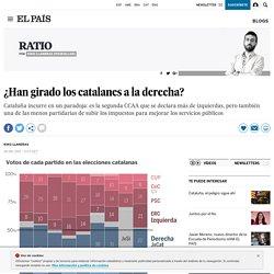 ¿Han girado los catalanes a la derecha?