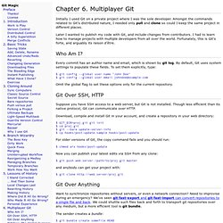 Chapter 6. Multiplayer Git