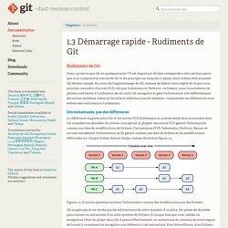 Git - Rudiments de Git