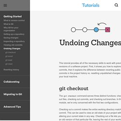 Git - Undoing changes