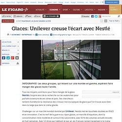 Sociétés : Glaces: Unilever creuse l'écart avec Nestlé