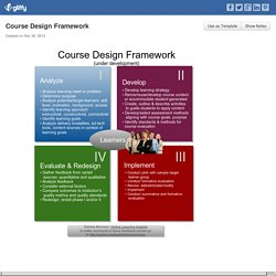 Course Design Framework