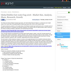 Global Rubber hot-water bag 2016 - Market Size, Analysis, Share, Research, Growth