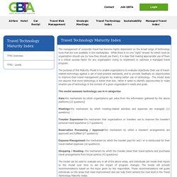 Global Business Travel Association - Maturity Tech Index