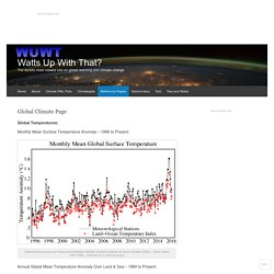 Global Climate Page