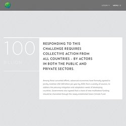 Global context - Green Climate Fund