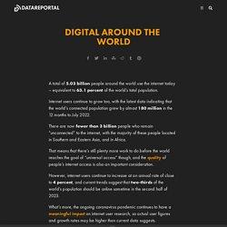 Global Digital Overview