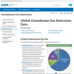 Global Greenhouse Gas Emissions Data