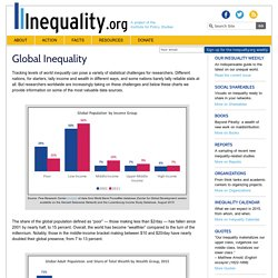 World / Global Inequality