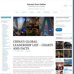 CHINA'S GLOBAL LEADERSHIP LIST – CHARTS AND FACTS – Eurasia News Online