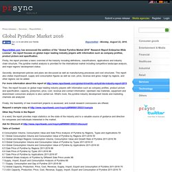 Global Pyridine Market 2016