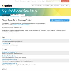 Global Real-Time Stocks API List « Xignite