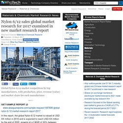Nylon 6/12 sales global market research for 2017 examined in new market research report