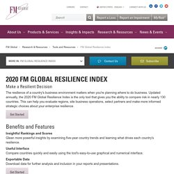FM Global Resilience Index – Compare Risk in 130 Countries to Evaluate Regions, Site Business operations, and Select Partners