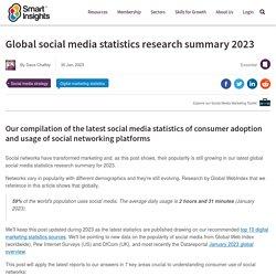 Global social media research summary 2020