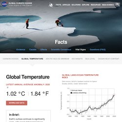 Vital Signs – Climate Change: Vital Signs of the Planet