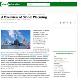 Global Warming: Overview and Causes
