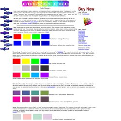 Glossary of Color Terms