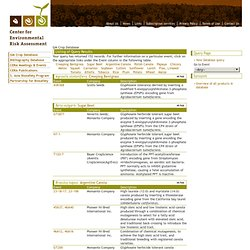 CENTER FOR ENVIRONMENTAL RISK ASSESSMENT - GM Crop Database