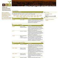 CENTER FOR ENVIRONMENTAL RISK ASSESSMENT - GM Crop Database