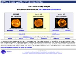 GOES Solar X-ray Imager