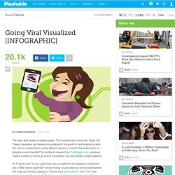 Going Viral Visualized [INFOGRAPHIC] | Share on LinkedIn