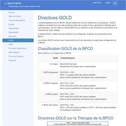 Spirométrie » GOLD
