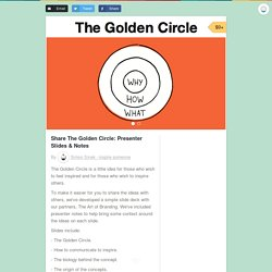 Share The Golden Circle: Presenter Slides & Notes