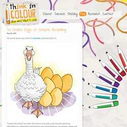 Six Golden Eggs of Graphic Recording · think in colour