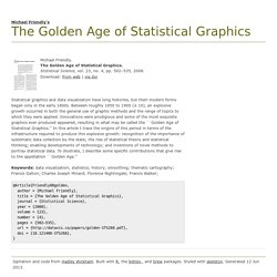 The Golden Age of Statistical Graphics