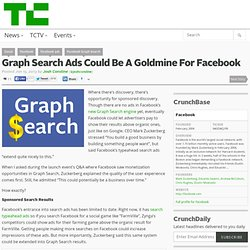 Graph Search Ads Could Be A Goldmine For Facebook