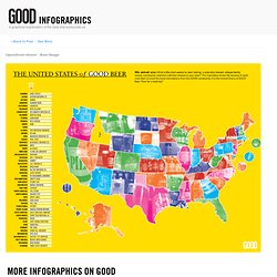 The United States of GOOD Beer