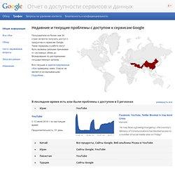 Nombre de visites – Google Transparency Report : pour une meilleure transparence