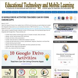 10 Google Drive Activities Teachers Can Do Using Chrome Apps
