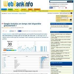 Google Analytics temps réel : présentation