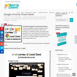 Google Chrome Cheat Sheet