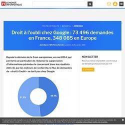 Droit à l'oubli chez Google : 73 496 demandes en France, 348 085 en Europe