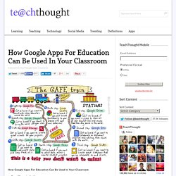 How Google Apps For Education Can Be Used In Your Classroom