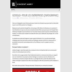 Google+ pour les entreprises [infographie]