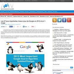 Google - Les évolutions en 2012 (infographie)