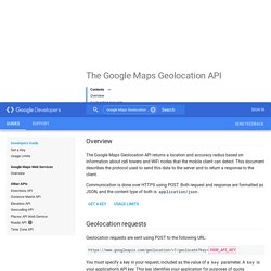 The Google Maps Geolocation API