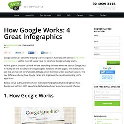 How Google Works: 4 Great Infographics » Gorilla SEO Gorilla SEO