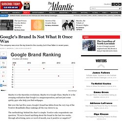 Google's Brand Is Not What It Once Was - Alexis C. Madrigal