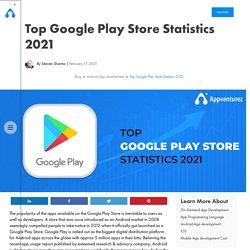 Top Google Play Store Statistics 2020-21