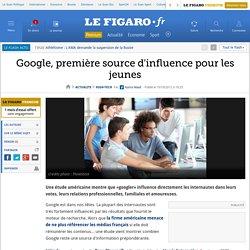 High-Tech : Google, première source d'influence pour les jeunes
