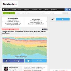 """Google résume 64 années de musique dans sa """"Music Timeline"""""""